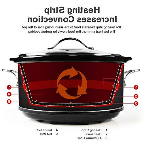 COSORI Slow Programmable Cook, Stainless 6.5