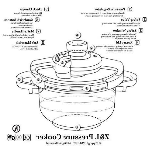 Z&L Pressure Cooker Stainless Steel with One-hand High Cooker,Induction Cookware,Stove top Cooker